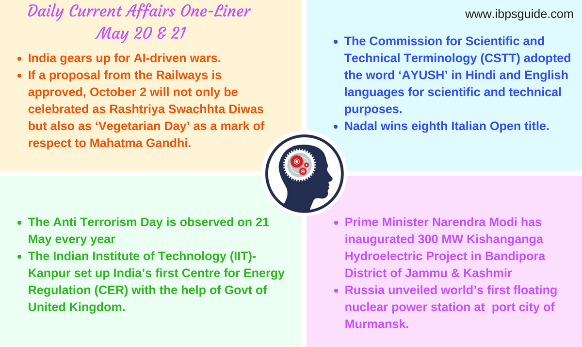 Current Affairs Short Updates - 20 & 21st May 2018   Current GK