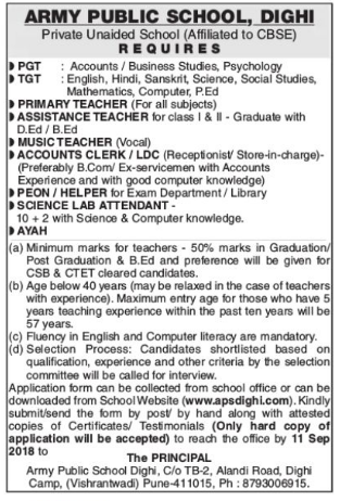 Army Public School Recruitment 2019: Army Public School