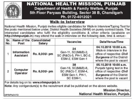 NRHM Rajasthan Recruitment 2019: 2500 CHO Vacancies | Link