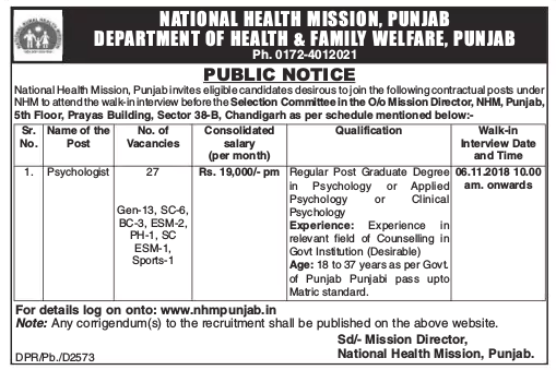 NRHM Rajasthan Recruitment 2019: 2500 CHO Vacancies | Link Activated