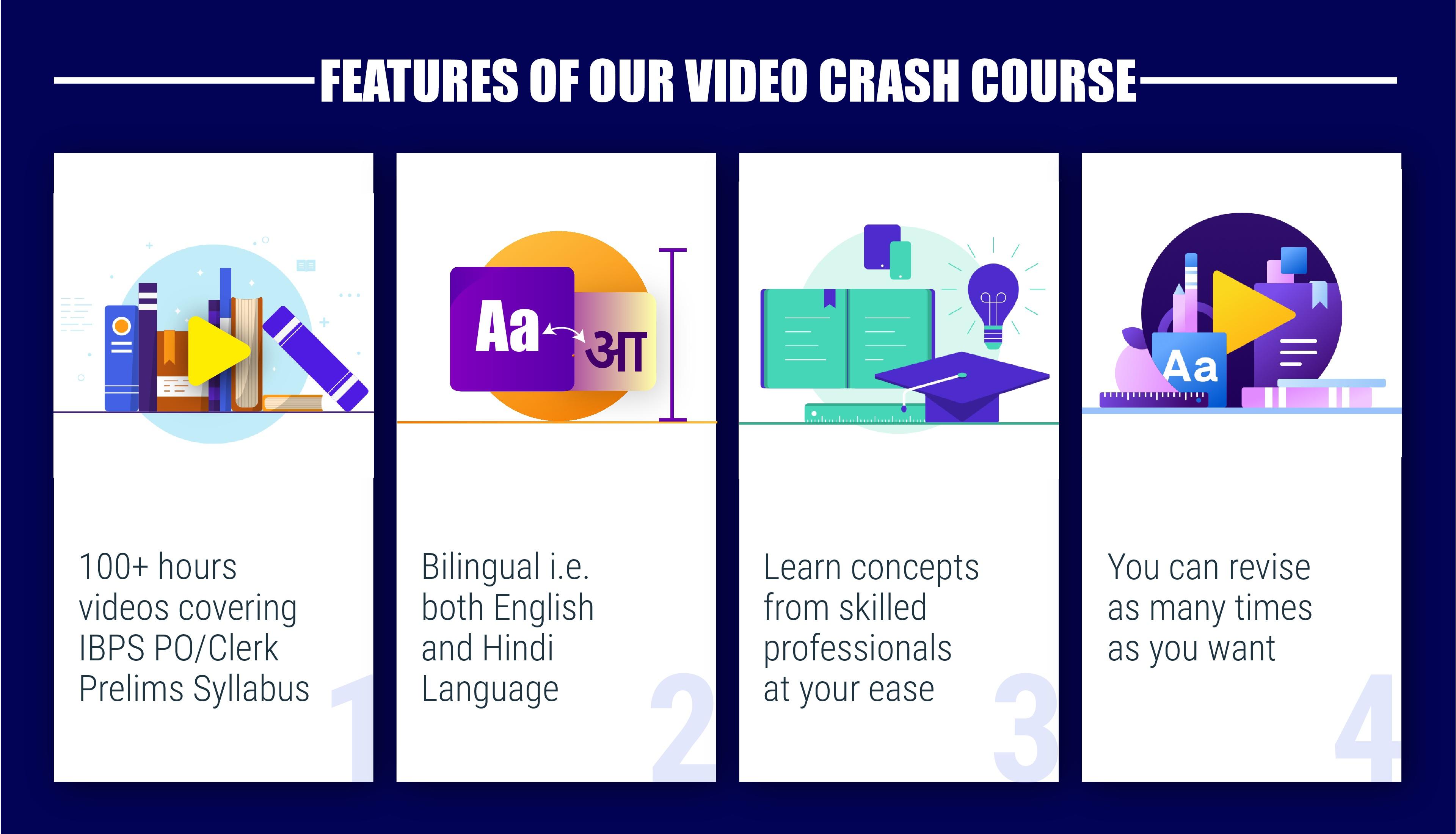 Online Video Crash Course for IBPS PO
