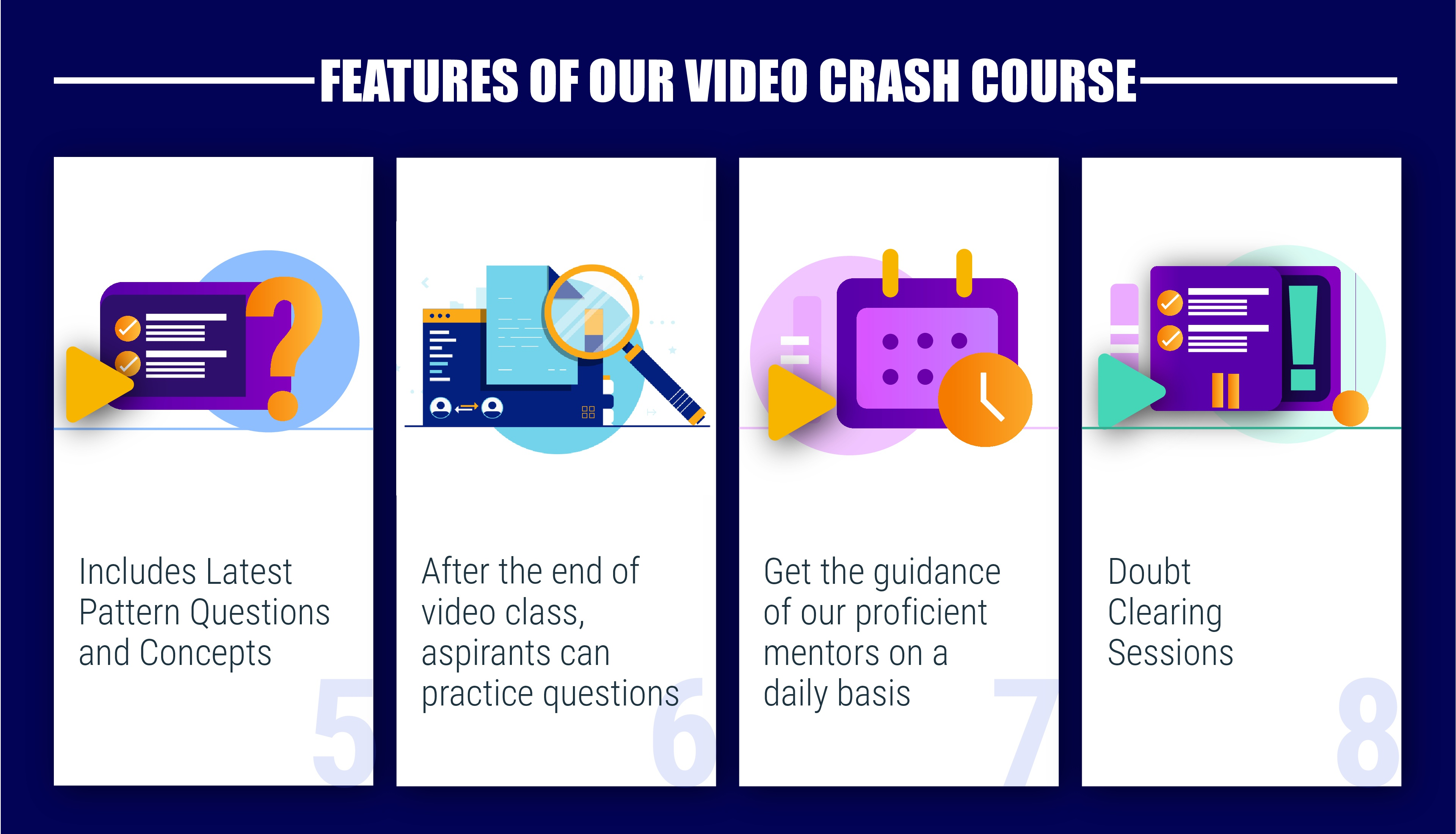 Online Video Course for IBPS PO