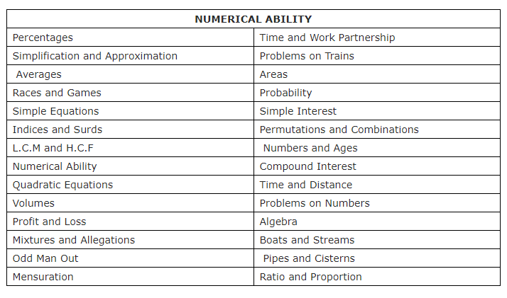 NUMERICAL ABILITY BEL