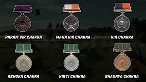 Important Awards In India