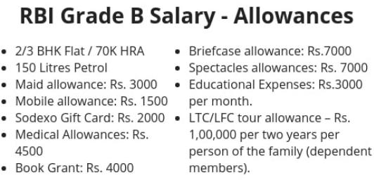 RBI Grade B Salary Slip